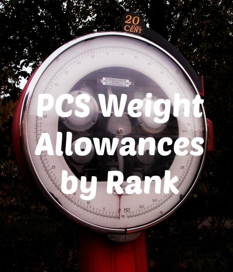 pcs-weight-allowances